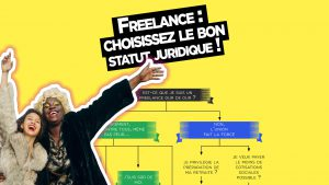 Freelance : Choisissez le bon statut juridique