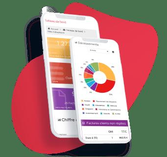 Tableau de bord mobile comptabilité en ligne ECL Direct