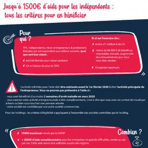 1500 euros aide fonds solidarites coronavirus