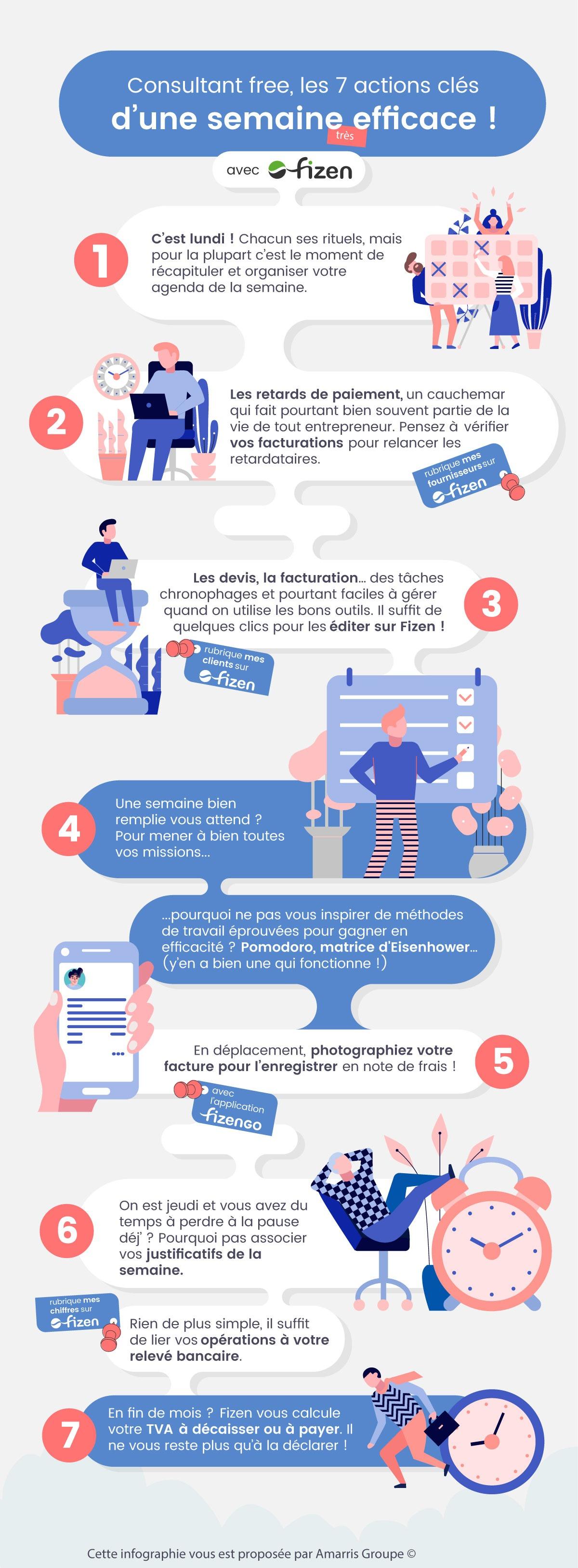 infographie_semaine_freelance