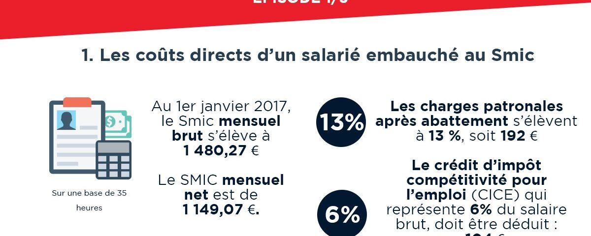 .cout-reel-du-travail-dun-employe-au-smic-declare-en-france_episode-1