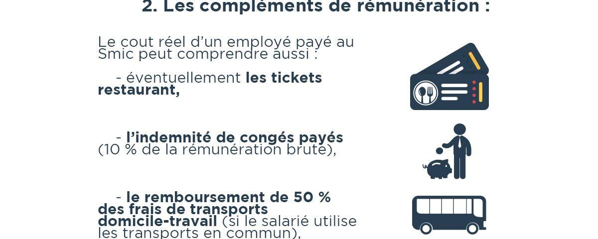 .cout-reel-du-travail-dun-employe-au-smic-declare-en-france_episode-2