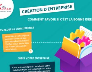 .infographie_creer-sa-boite-02